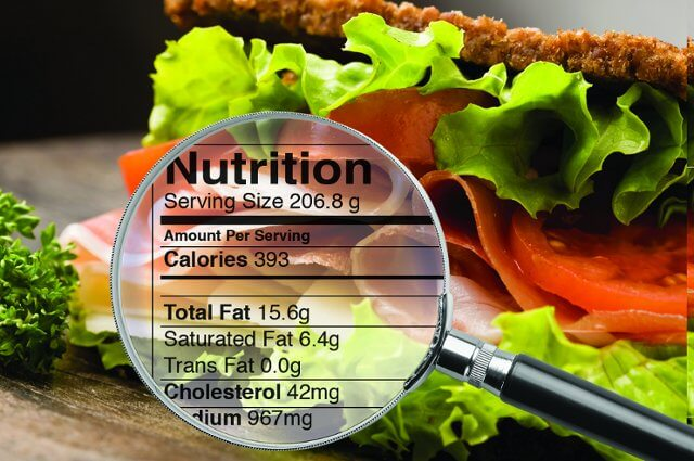 Why Nutrition is Vital?